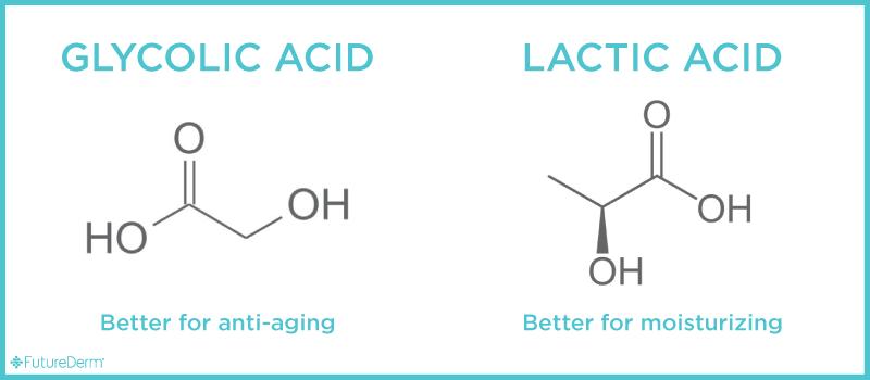 glycolicacidvslacticacid